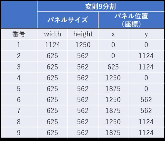 デモ用9分割 【サイズ計算】