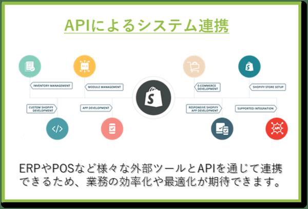 APIによるシステム連携-1