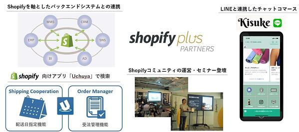 Shopify Plus_TRD紹介-1