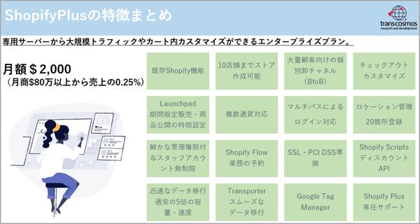 ShopifyPlus 機能まとめ_トランスコスモス技術研究所