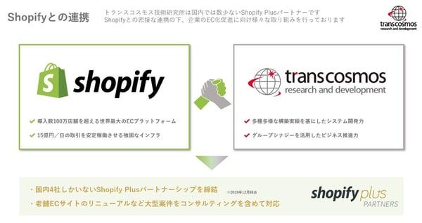 TRD_Shopify連携画像