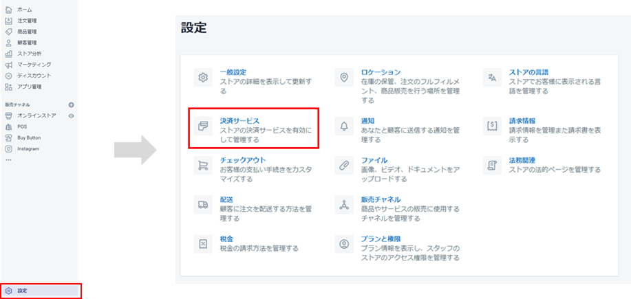 Shopify_決済サービス